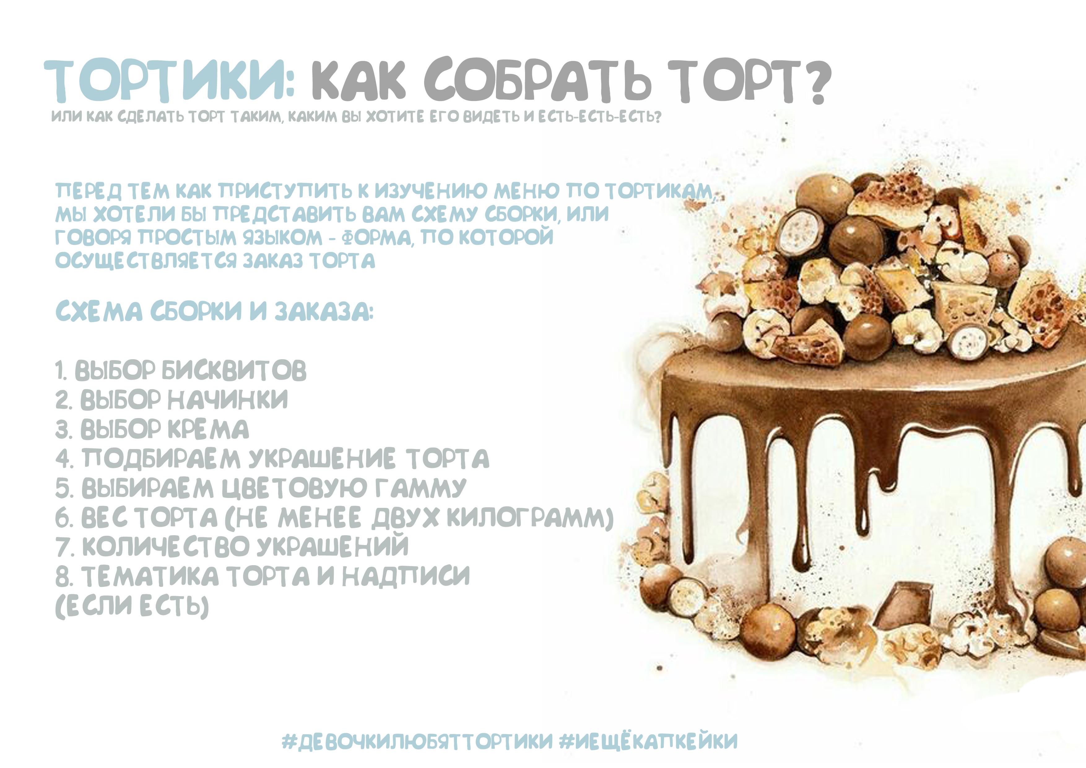 3 - cakes, main info